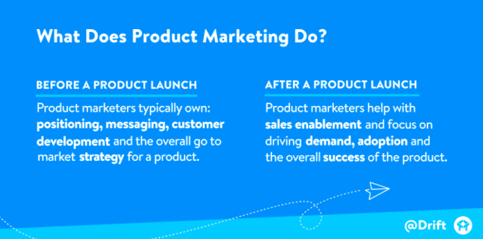Dissecting a Product Marketer's Deliverables