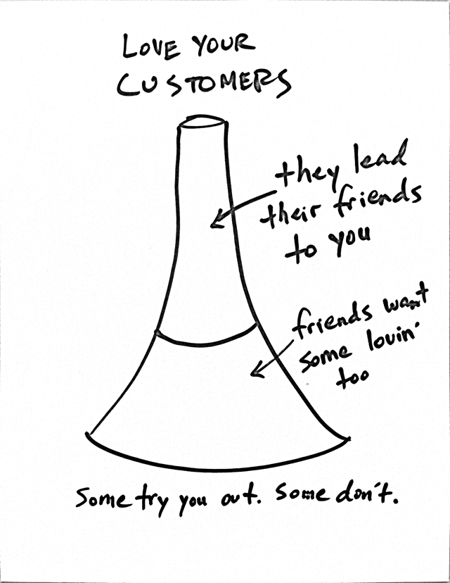 high-growth products like Calendly often 'flip their funnel,' starting with retention before working backward.
