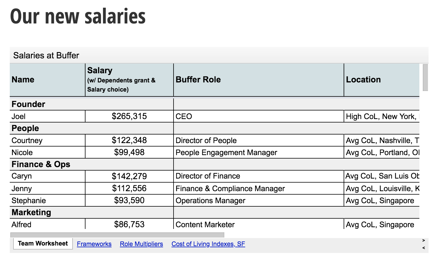 Buffer transparent salary