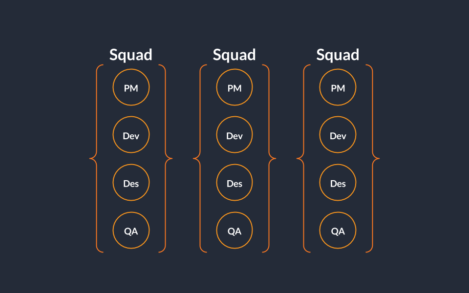 Create team squads