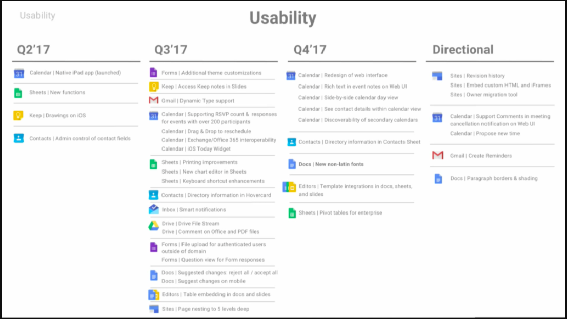 G-suite longterm product roadmap